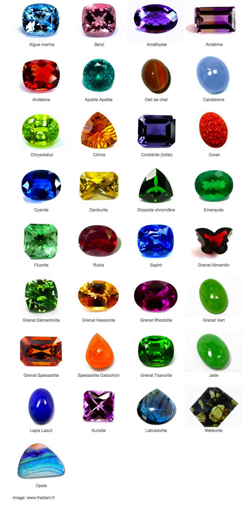Images de pierres précieuses